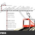 Addis Ababa Light Railway Project Construction Starts