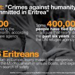 UN: African Union must investigate Eritrean crimes